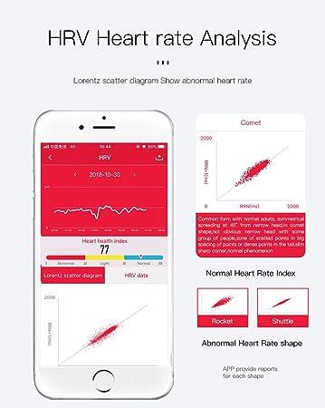 ZIHENGUO Smart Watch Fitness Tracker IP67 Impermeable Reloj Deportivo Tabla de Negocios HRV frecuencia cardíaca presión Arterial monitoreo de oxígeno en la ...