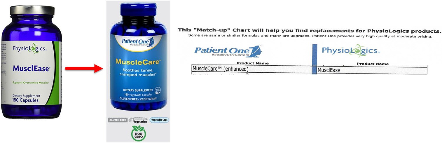 Patient One - MuscleCare (180s) by MuscleCare