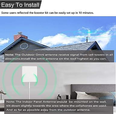 Proutone Amplificador de señal Celular LTE 4G 3G gsm Datos 2G Llamadas para casa Rural Oficina Banda 20 Banda 8 Movistar Naranja Vodafone Yoigo 800MHz ...
