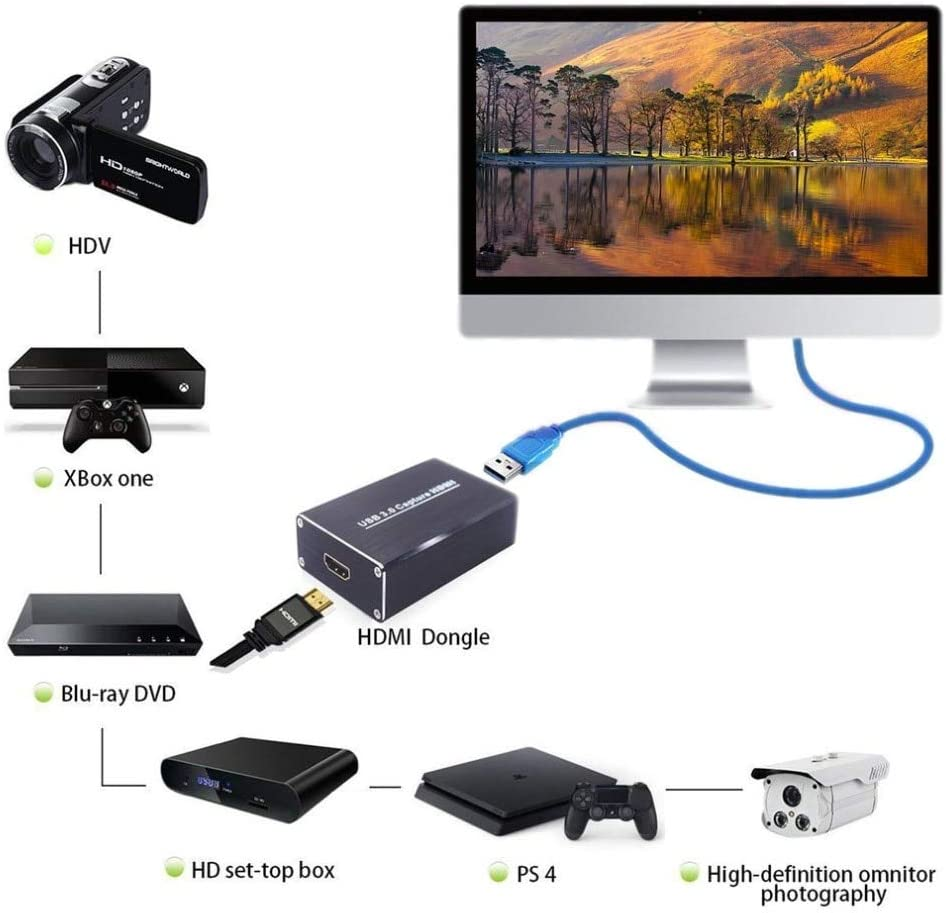 KIMME Free Drive USB3.0 Capture HDMI to USB Capture Video Capture Phone Games Meeting Video Capture Box