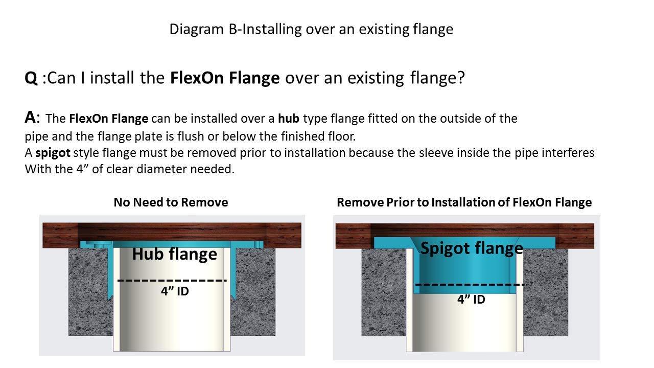 Flexon Toilet Flange for 4
