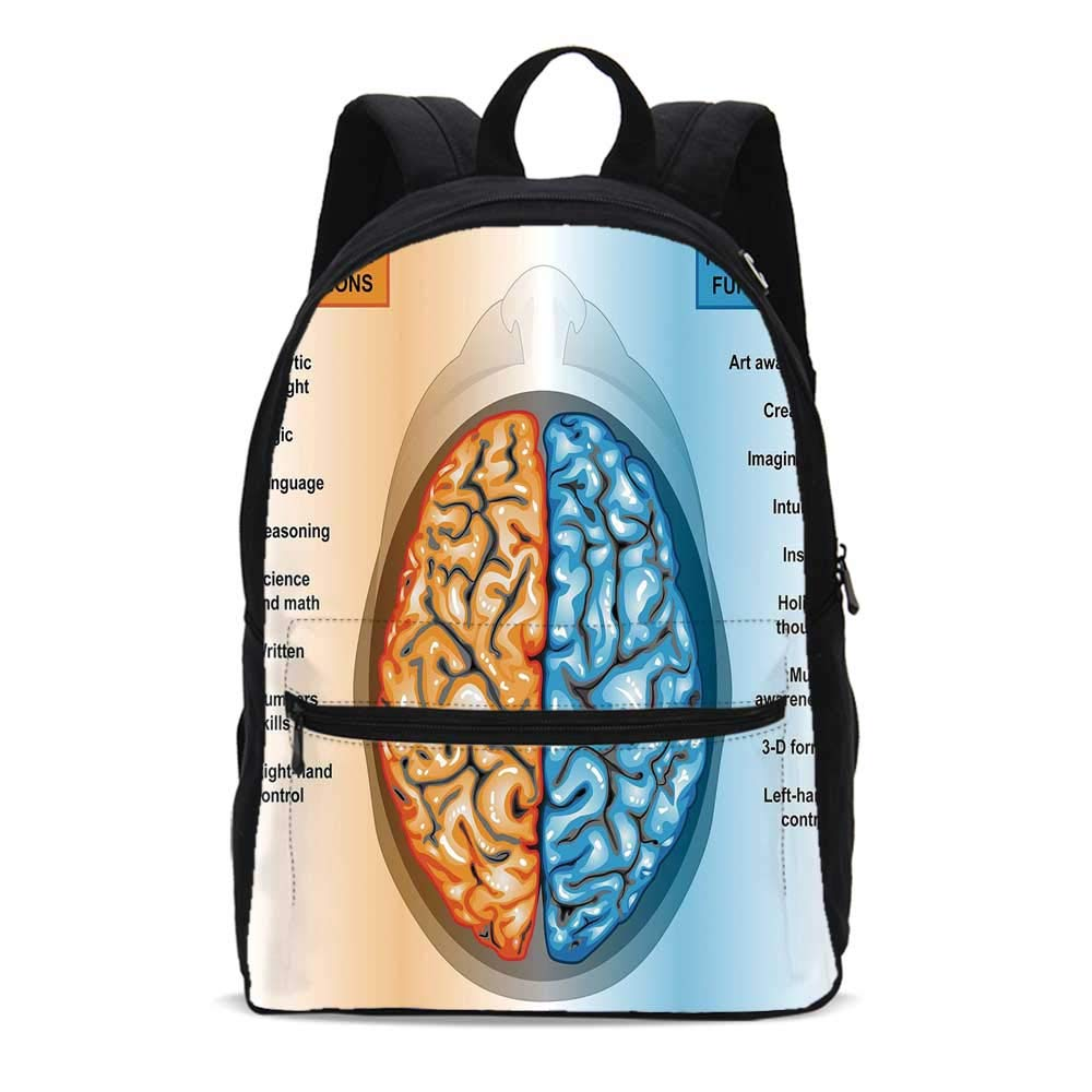 Educational Durable Backpack,Human Brain Left and Right Functions List Mentality Intellect Neurology Decorative for School Travel,10.6''L x 6.2''W x 15.3''H