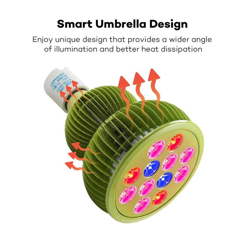 Led Grow Light Bulb Taotronics Full Spectrum Grow Lights