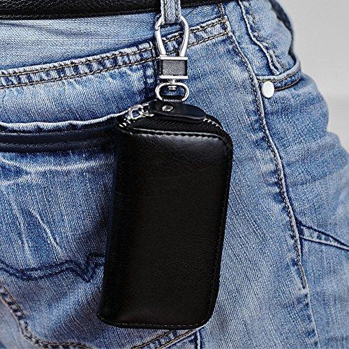 Buy key wallet