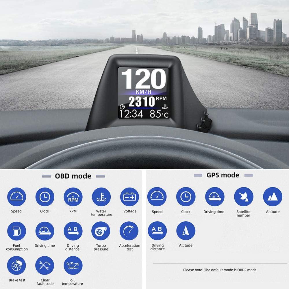 Vehicle Speed MPH,Engine RPM,OverSpeed Warning,Mileage Odometer,Coolant,Turbo Pressure FIUNED AP-1 Universal Car HUD Dual System Head Up Display Digital OBD//GPS Speedometer