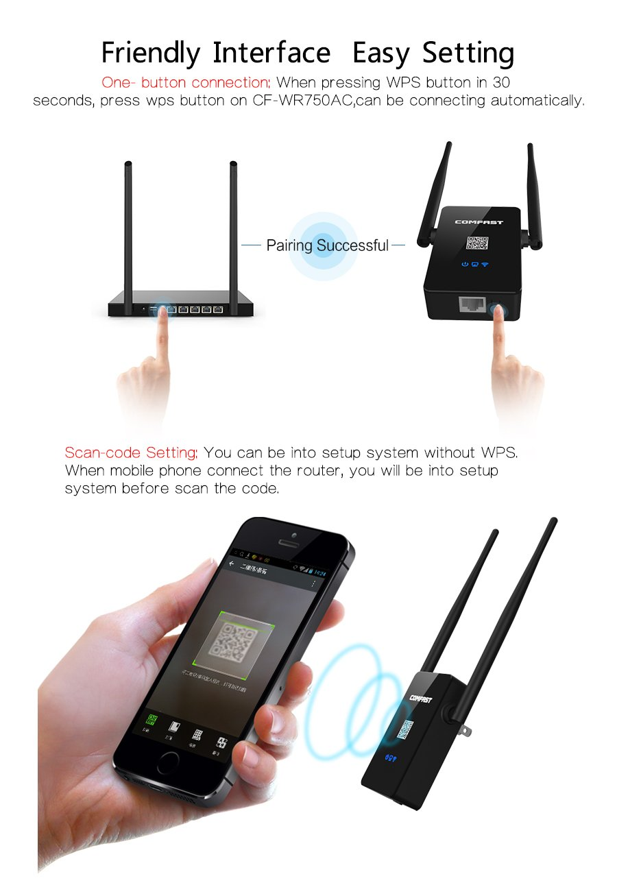 Wi Fi Repeater 750m Transmission Range Extender Wireless Router Setup Diagram Success Dual Band 24g 58g With External Antennas Comfast Cf Wr750ac Computers