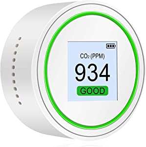 CO2 & TVOC Tester Air Quality Detector Palm Size Air Quality Tester High Accuracy Air Quality Monitor for CO2 & TVOC with Light & Sound Reminder