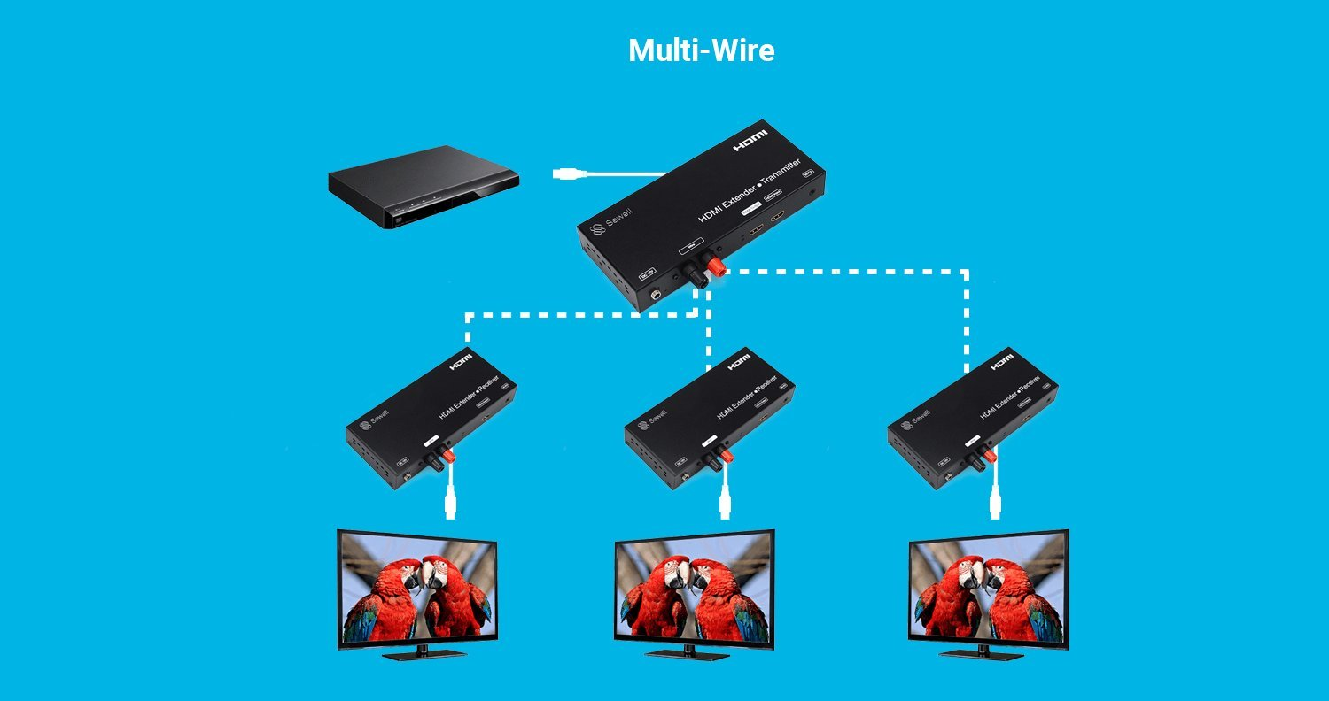 Hd Link Hl24 Hdmi Over Any 2 Conductive Cables Mi Home Wiring Diagram Smart Electronics