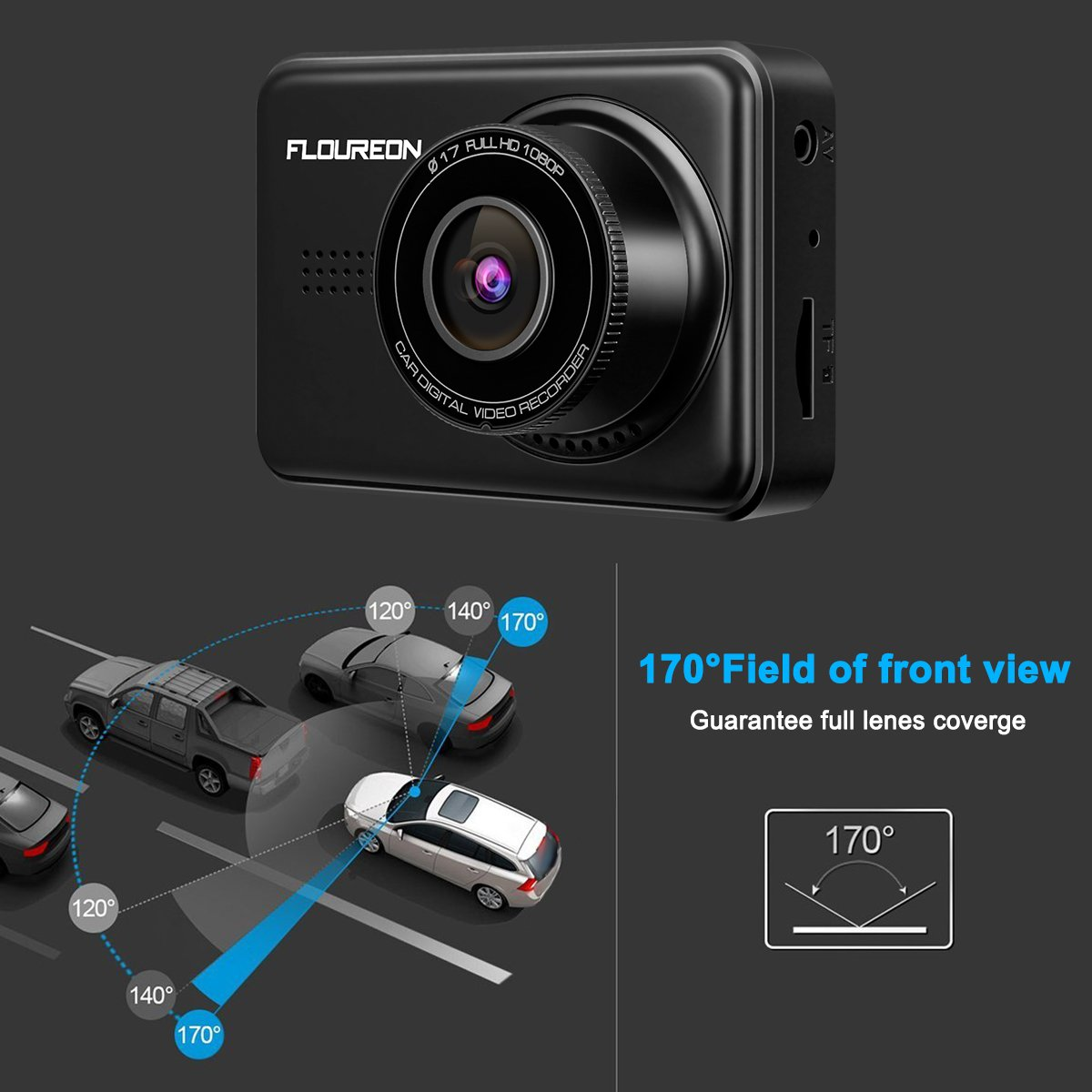 FLOUREON Dash Camera 2.45\