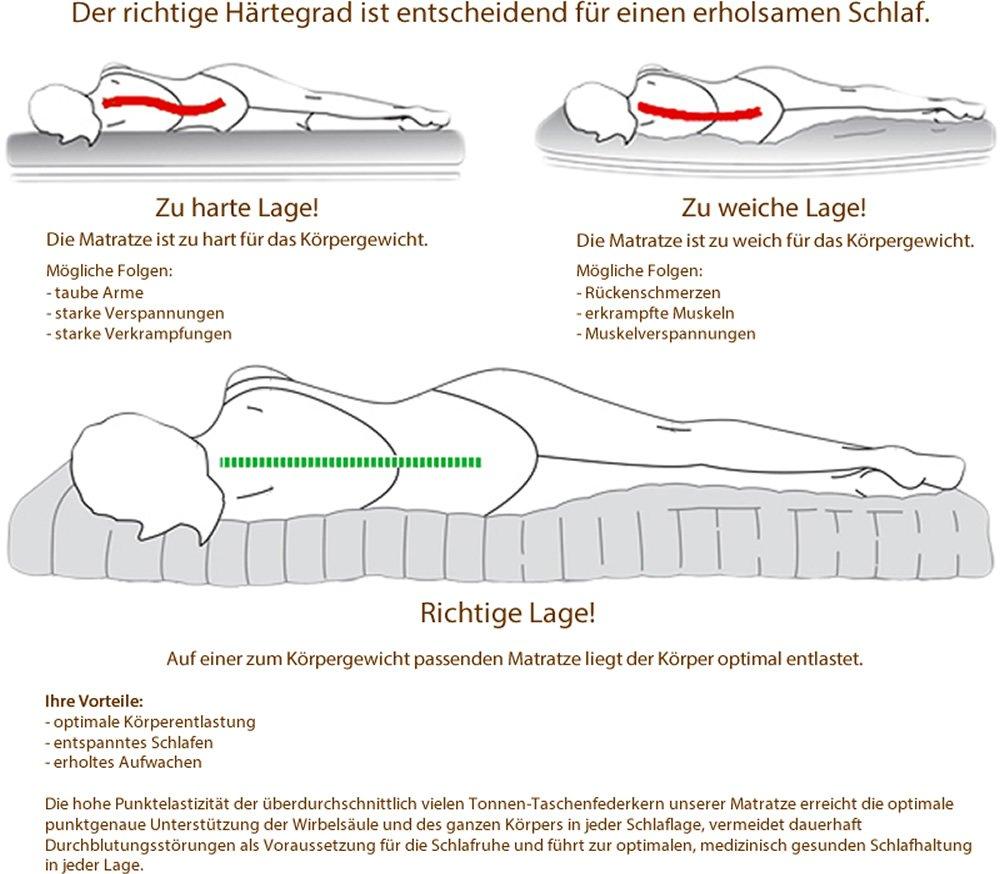 Matratze Hart Oder Weich mf12 2 orthopädische 140x200 visco rg 50 2 cm kaltschaum rg 30