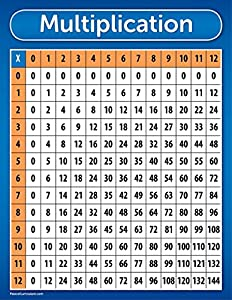 Superior Multiplication Table Chart Poster   LAMINATED 17 X 22