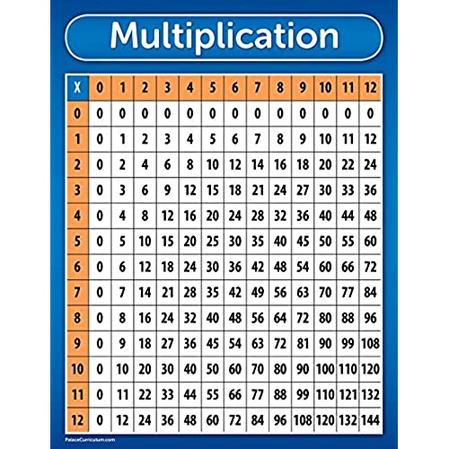 Multiplication Table Chart Amazon
