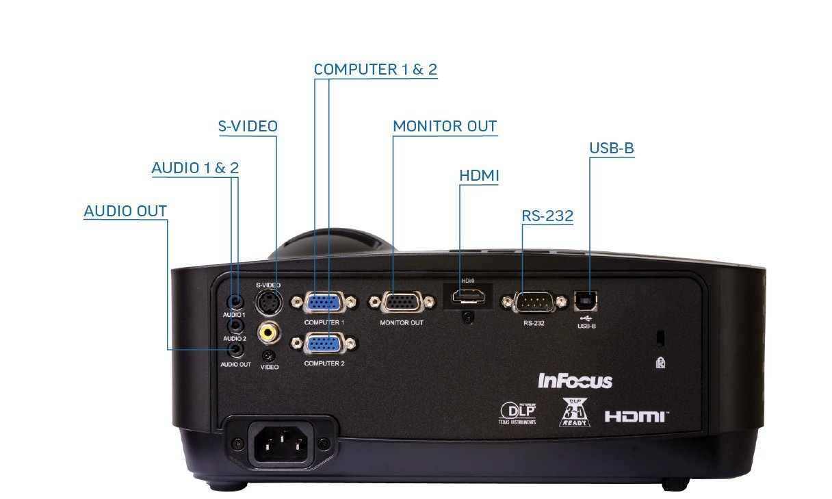 InFocus Corporation IN119HDx 1080p DLP Projector, HDMI, 3200 Lumens, 15000:1 Contrast Ratio, 3D