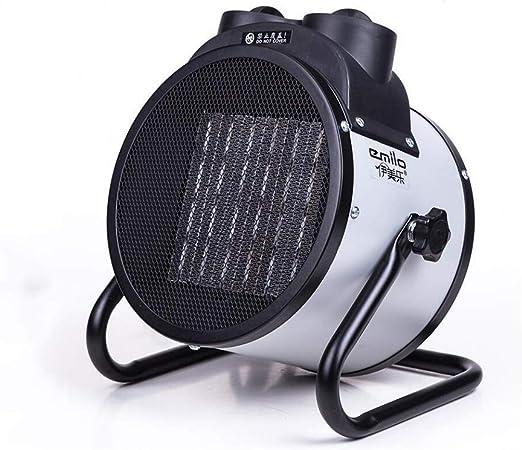 EXAB Hornos Electricos | Ventilador 2Kw 3Kw Tilting Espacio ...