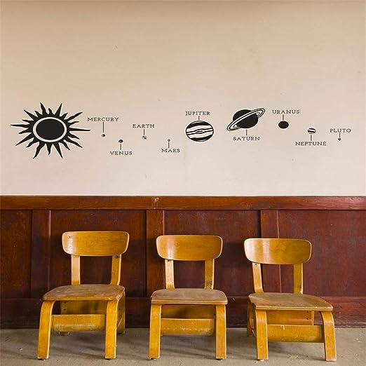 Sistema solar Tatuajes de pared Dormitorio para adolescentes ...