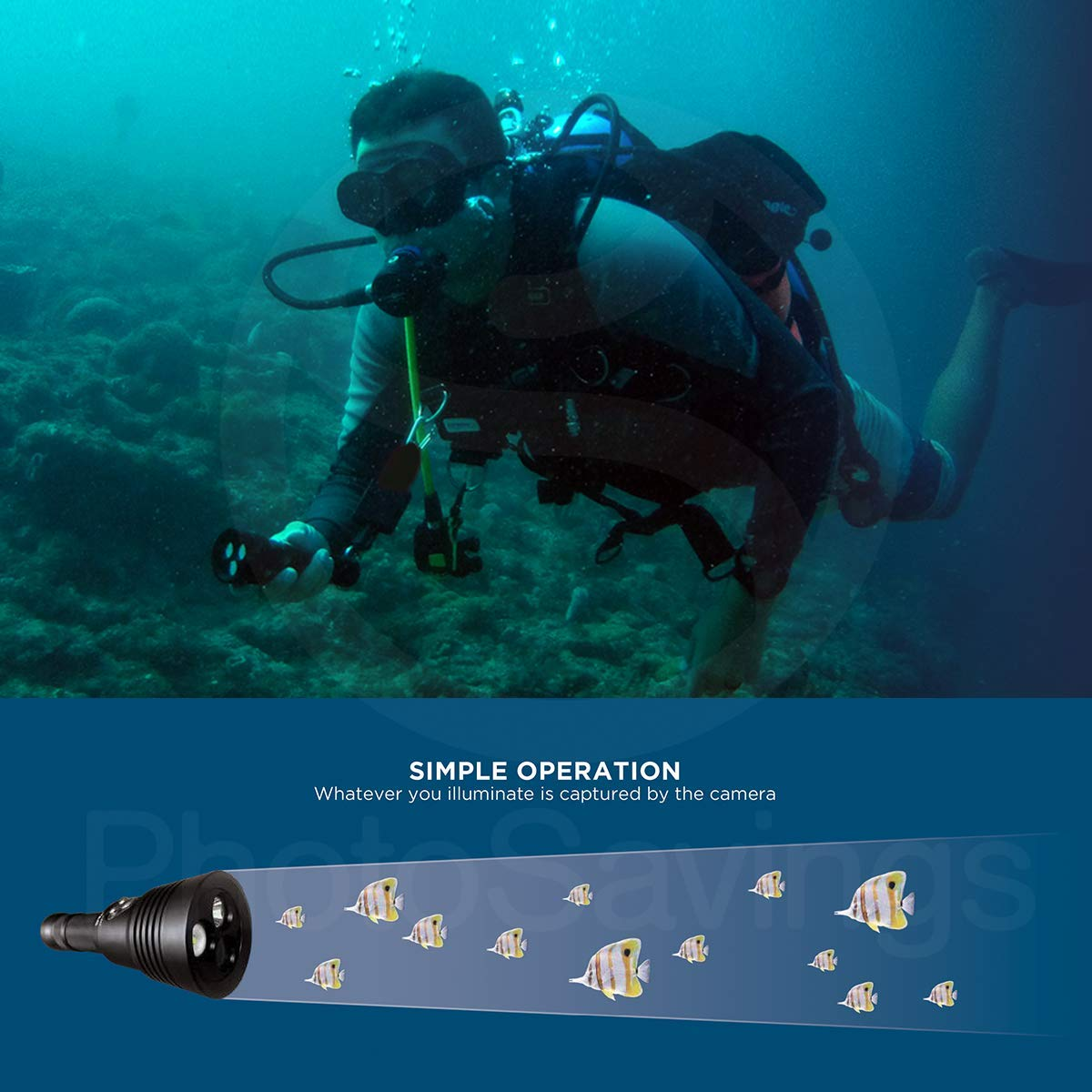 Tovatec Mera Dive Light with Camera - Basic Accessory Bundle with 32GB Memory Card & More by Tovatec (Image #2)