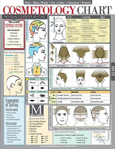 laminated-cosmetology-chart-quick-reference-guide-for-hair-stylists-students-educators-spill-proof-t