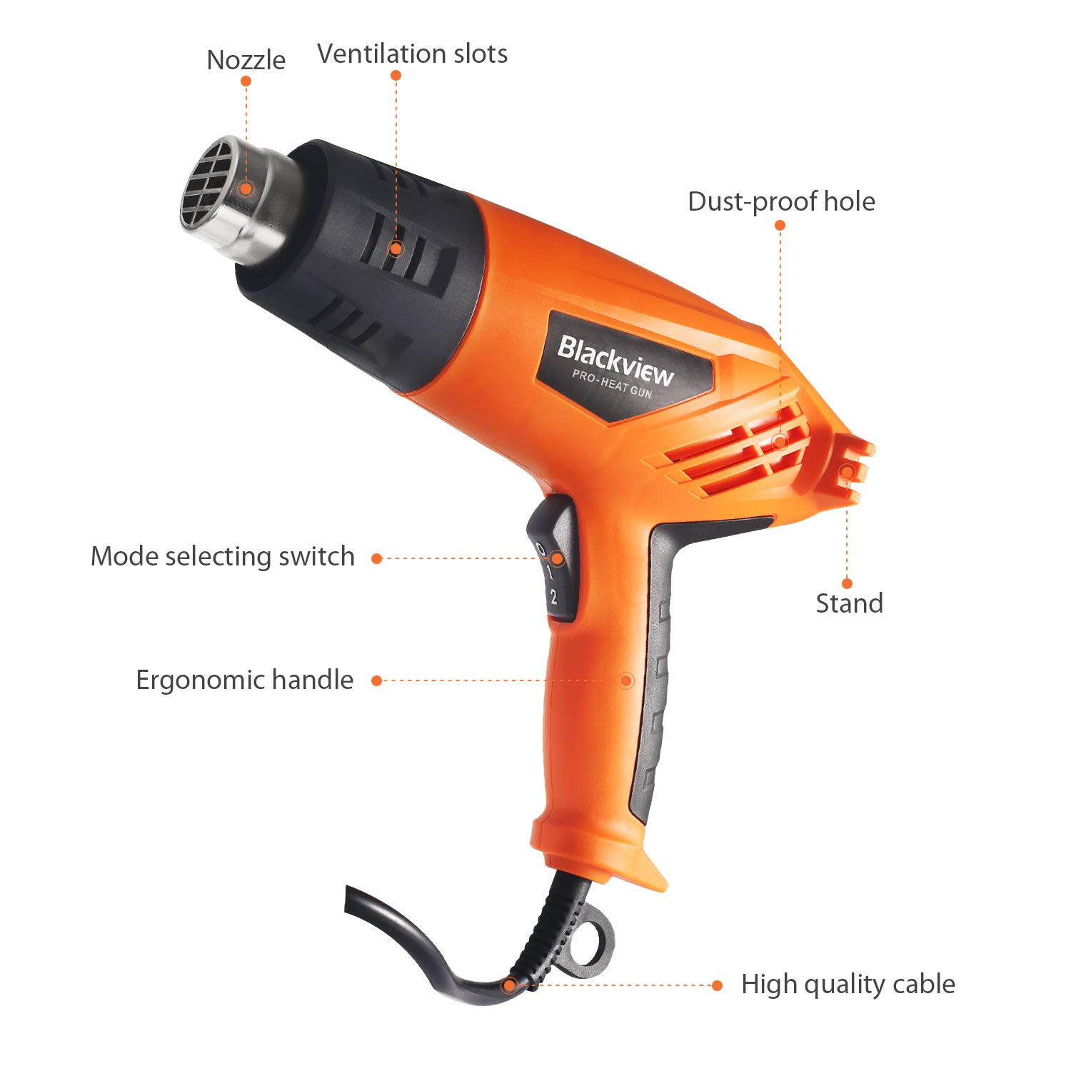 Blackview Heat Gun 1500W Heavy Duty Hot Air Gun with 2-Temp Settings 4 Nozzles 662℉~1022℉(350℃- 550℃)with Overload Protection for Crafts, Shrinking PVC, Stripping Paint, Bending Pipes, Lighting BBQ by Blackview (Image #2)