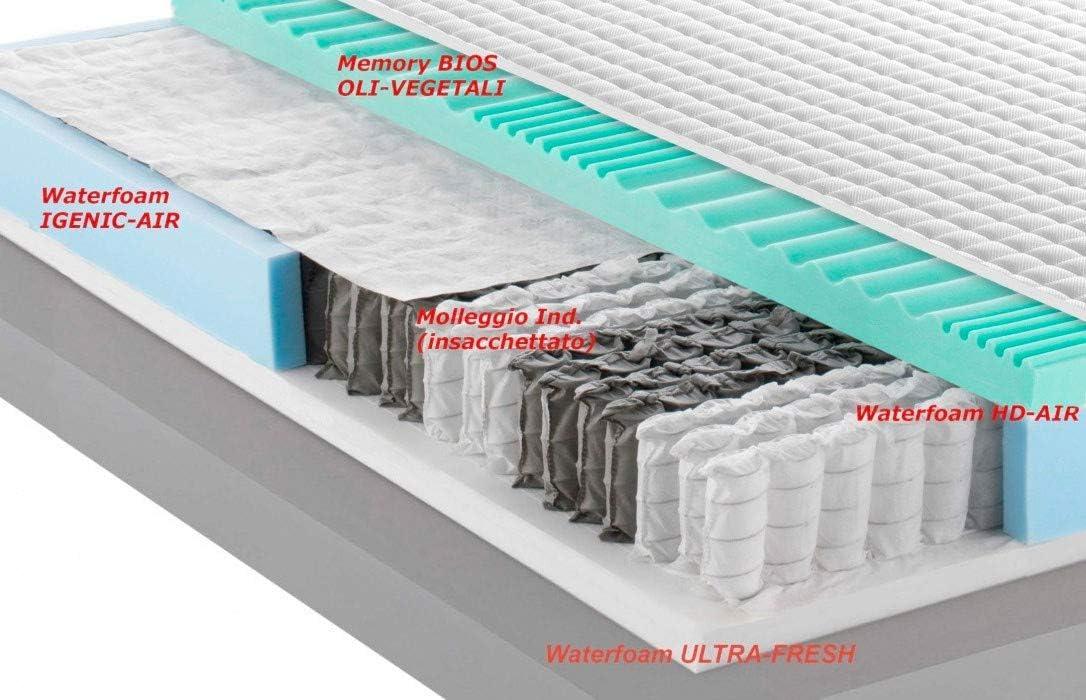 H25 a 9 Zone Medico DETRAIBILE 5 cm di Memory Materasso Ortopedico Molle indipendenti /& Memory Med Greentech Med 4D Evo Singolo 80x190 DISP Mentor