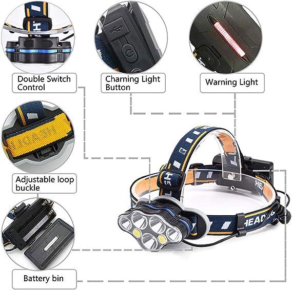 Caza Pesca Linterna Frontal 5 LED 6 Modos IPX4 Impermeable para Camping BETECK L/ámpara de Cabeza LED USB Recargable Alta Potencia 15000LM Carrera Ciclismo