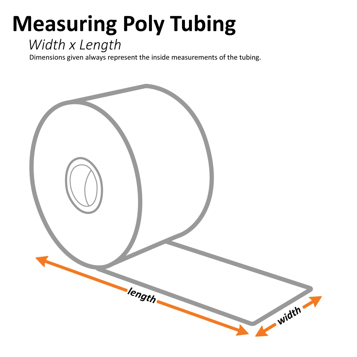 Ship Now Supply SNPT0202 Poly Tubing, 2 Mil, 2'' x 2150', Clear (Pack of 1)
