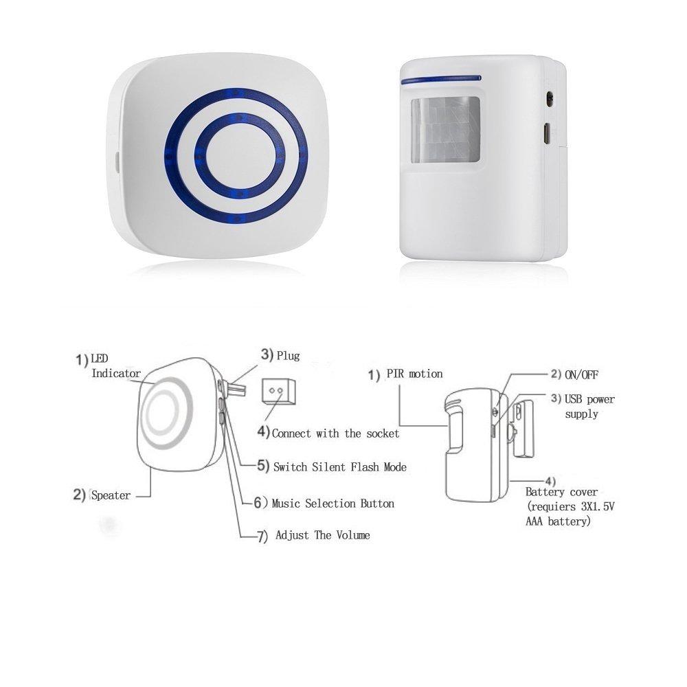 Wireless Home Seguridad Alarma de entrada, domowin montion sensor de movimiento antirrobo alarma timbre de puerta 38 melodías disponibles: Amazon.es: ...