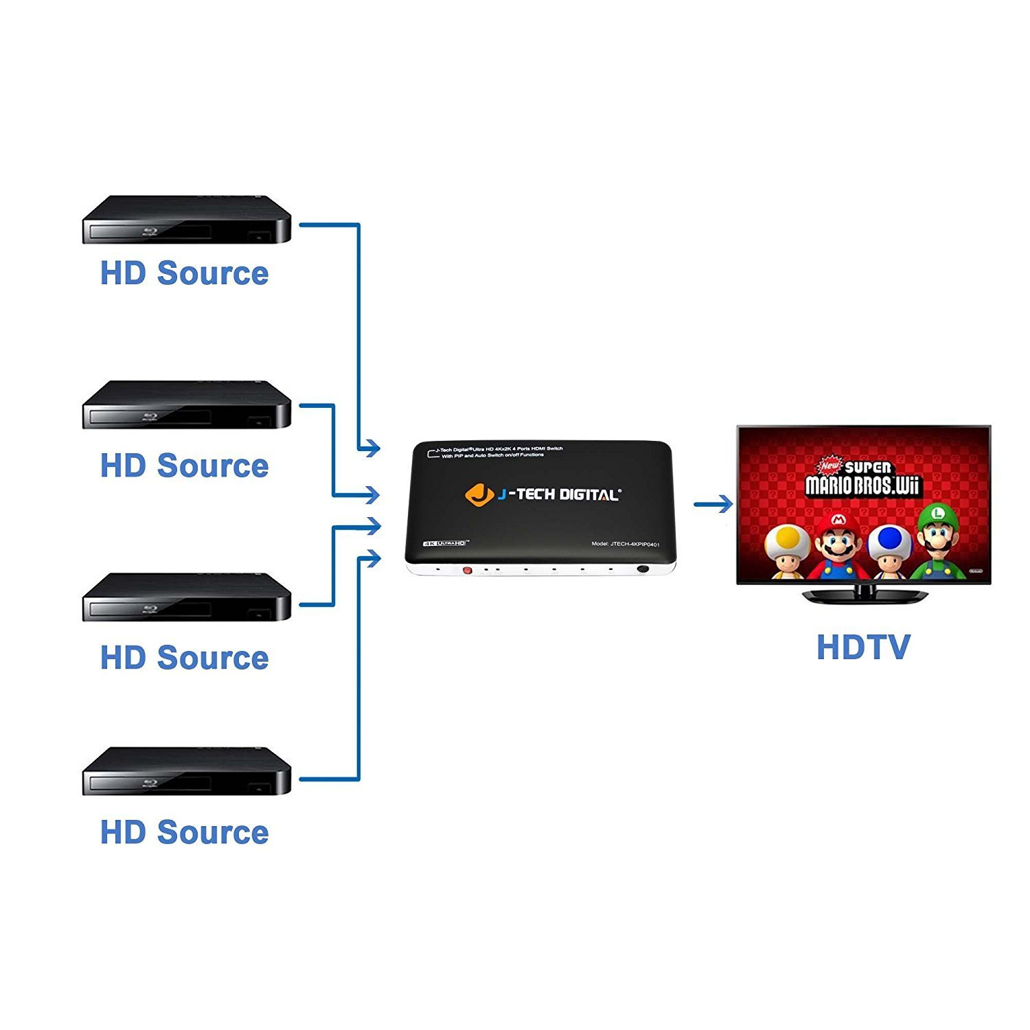 Exelent Charter Cable Box Manual Composition - Electrical Diagram ...