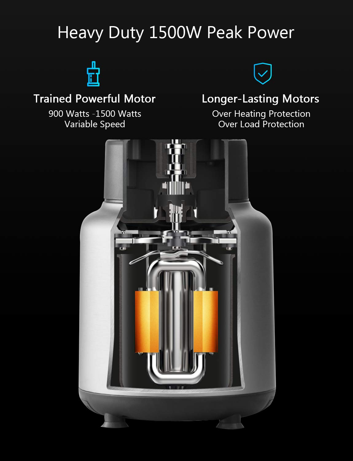Smoothie Blender 1500W, Willsence Personal blender for Shakes and Smoothies, NUTRI-IQ Intelligent identification of Food Hardness, 2 x 24 oz to-go Tritan Cups (BPA Free) with Spout Lids by Willsence (Image #5)