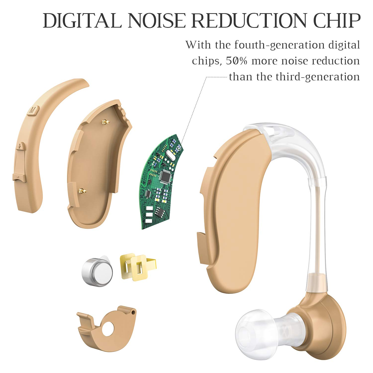 Digital Hearing Amplifier - Personal Sound Enhancer with FDA Approved and Noise Reduction Hearing Aid Brush, 200Hr Batteries, Storage Case for Seniors and Adults by Blomed