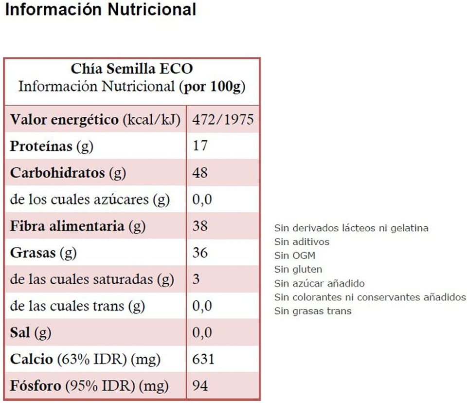 Energy Feelings Chía Ecológica en Semillas, XL - 6 Paquetes de 500 ...