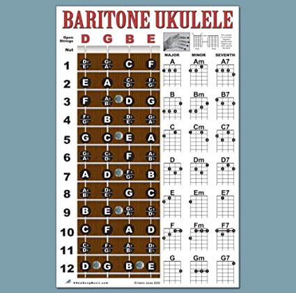 Amazon Com Laminated Baritone Ukulele Fretboard And Chord Chart 11x17 Instructional Poster Bari Uke Musical Instruments