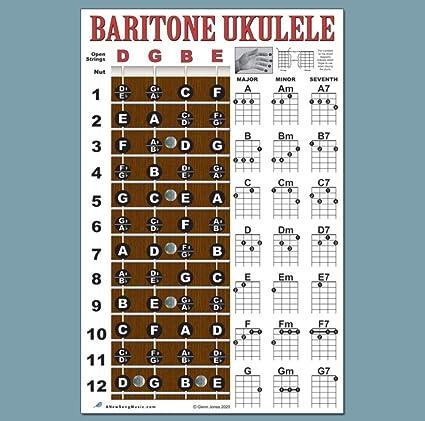 Amazon Com Laminated Baritone Ukulele Fretboard And Chord Chart 11x17 Instructional Poster Bari Uke Musical Instruments