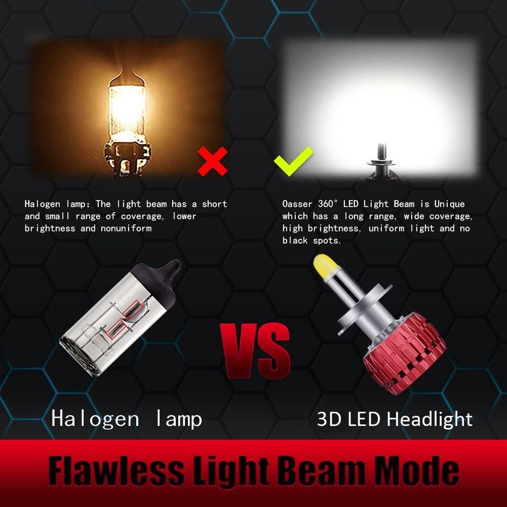 LED Light Beam Cree Bulb 60W 6000LM 6K Cool White CREE 3-Year Warranty Premium Quality Fast Shipping H4 Super Bright 3D LED Headlight Kit Pair