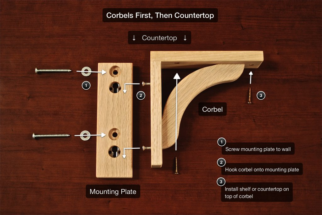 Corbels For Countertops And Shelves   Oak Concave 10   Millwork Corbels    Amazon.com