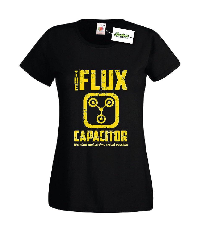 Flux inspirada en de condensador de regreso al futuro con ...