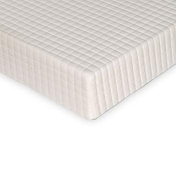 Cloudseller de muelles ensacados Ikea colchón tamaño - de espuma con efecto memoria - acolchado - Continental King: Amazon.es: Hogar