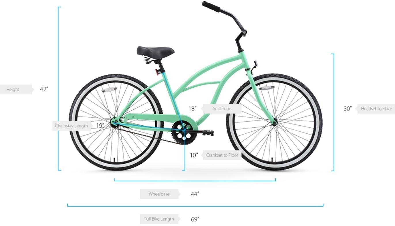 sixthreezero Around the Block Women\'s Cruiser Bike (24-Inch & 26 ...