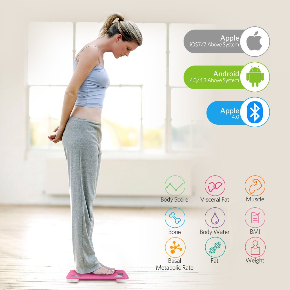 Bluetooth Body Fat Scale- Liaboe Smart BMI Scale Digital Bathroom Wireless Weight Scale,Body Composition Analyzer with iOS and Android APP
