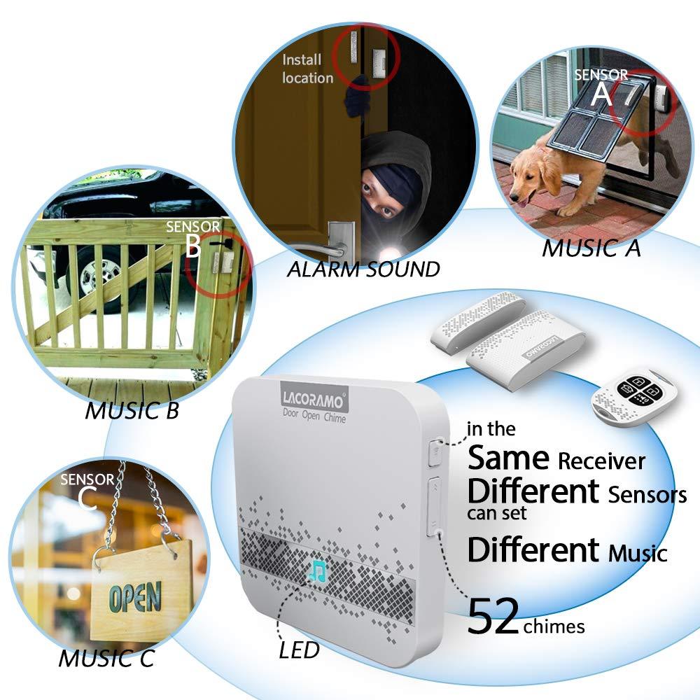 LACORAMO Sensor Puerta Con Receptor De Alarma Enchufable Con 656 Pies Rango 52 Timbres Volumen De 5 Niveles Con Indicador Led Alarma Sensor De Puerta y Ventana Con Remoto