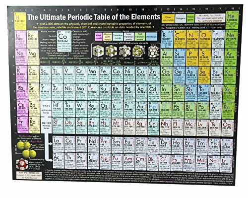 NOW ON SALE! Ultimate Periodic Table - STANDARD Edition Poster on Gaterboard by Shutter Waves - Best Gift for Teacher Student Scientist Classroom Library R&D Lab Use (11x14 inch without - Shutter Ultimate