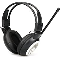 Retekess TR101 Headphone Radio, FM Radio Foldable Lightweight Headphones, Digital FM Radio for Mowing, Walking, Run…