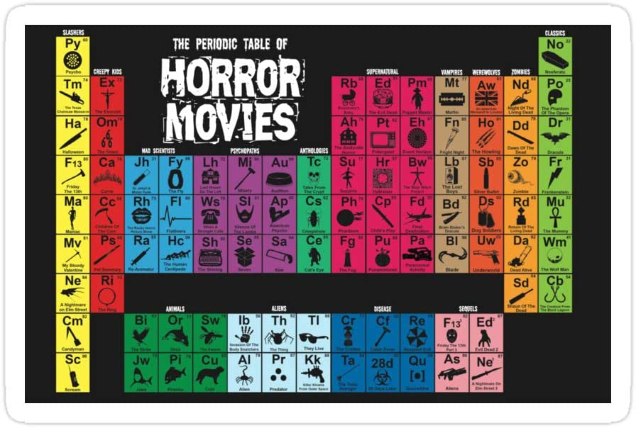Sneaky Cover (3 PCs/Pack) Periodic Table of Horror Movies 3x4 Inch Die-Cut Stickers Decals for Laptop Window Car Bumper Helmet Water Bottle
