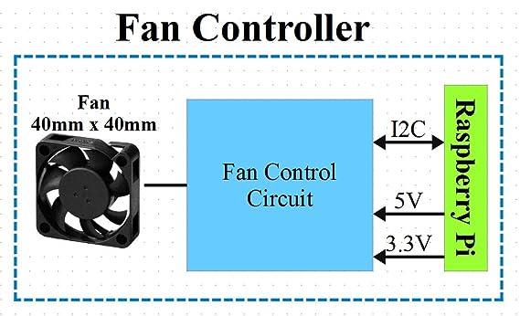 Amazon com: Raspberry Pi Fan Controller: Computers & Accessories