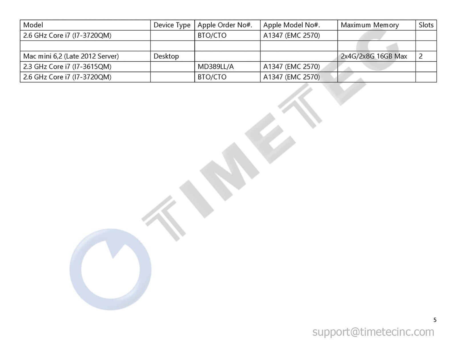 Timetec Hynix IC Apple 16GB Kit (2x8GB) DDR3L 1600MHz PC3L-12800 SODIMM Memory upgrade For MacBook Pro13-inch/15-inch Mid 2012, iMac 21.5-inch Late 2012/ Early/Late 2013(16GB Kit (2x8GB)) by Timetec (Image #6)