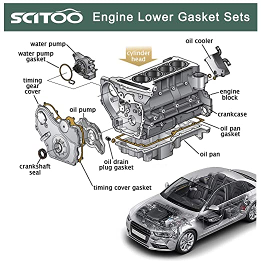 Scitoo Replacement For Head Gasket Kits Chevrolet Impala Buick Pontiac Oldsmobile 3 1l 3 4l Engine Head Gaskets Set Kit Amazon In Car Motorbike