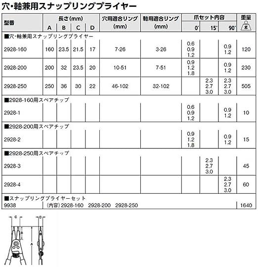 BAHCO IR2928-160 ALICATES P//ARANDE EXTER 160