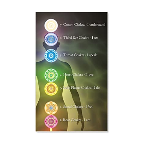 Amazon.com: CafePress – Centros de energía Chakra – 35 x 21 ...