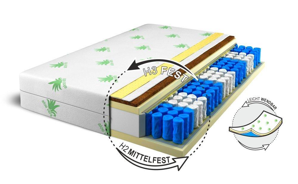 Colchón de 9 zonas con espuma viscoelástica, H2 y H3, 100 x 200 cm: Amazon.es: Hogar