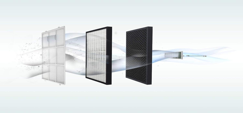 DeLonghi AC100 - Purificador de aire, 40 W, 130 m³/h, 44 dB, plástico, 3 velocidades, gris: Amazon.es: Hogar