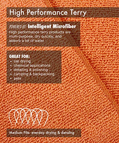 Dri Microfiber Cleaning Cloth Plus 16 x 16 inch (Commerical Grade, Extra Absorb, Cleaning Power and Dry Fast) (240, Orange) by DRI (Image #3)